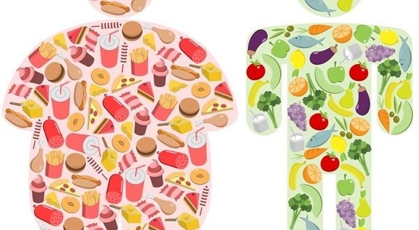 esercizi per evitare l'obesità